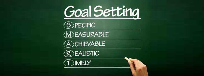 Método SMART. Buena formulación de objetivos comerciales